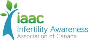 Infertility Awareness Association of Canada (IAAC)